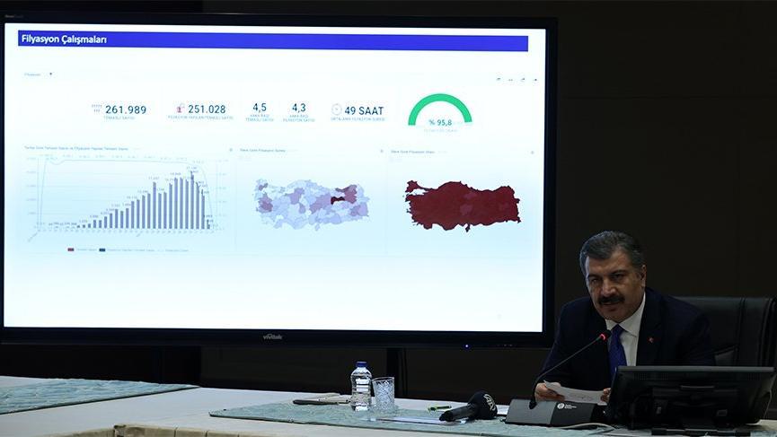 Bilim Kurulu sonrası Sağlık Bakanı Koca'dan çarpıcı kısıtlama açıklaması